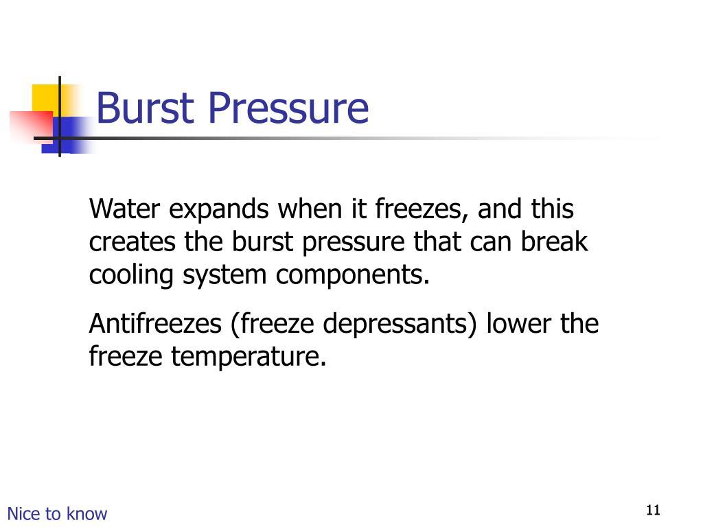 Burst Pressure