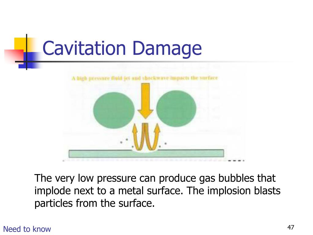 Cavitation Damage