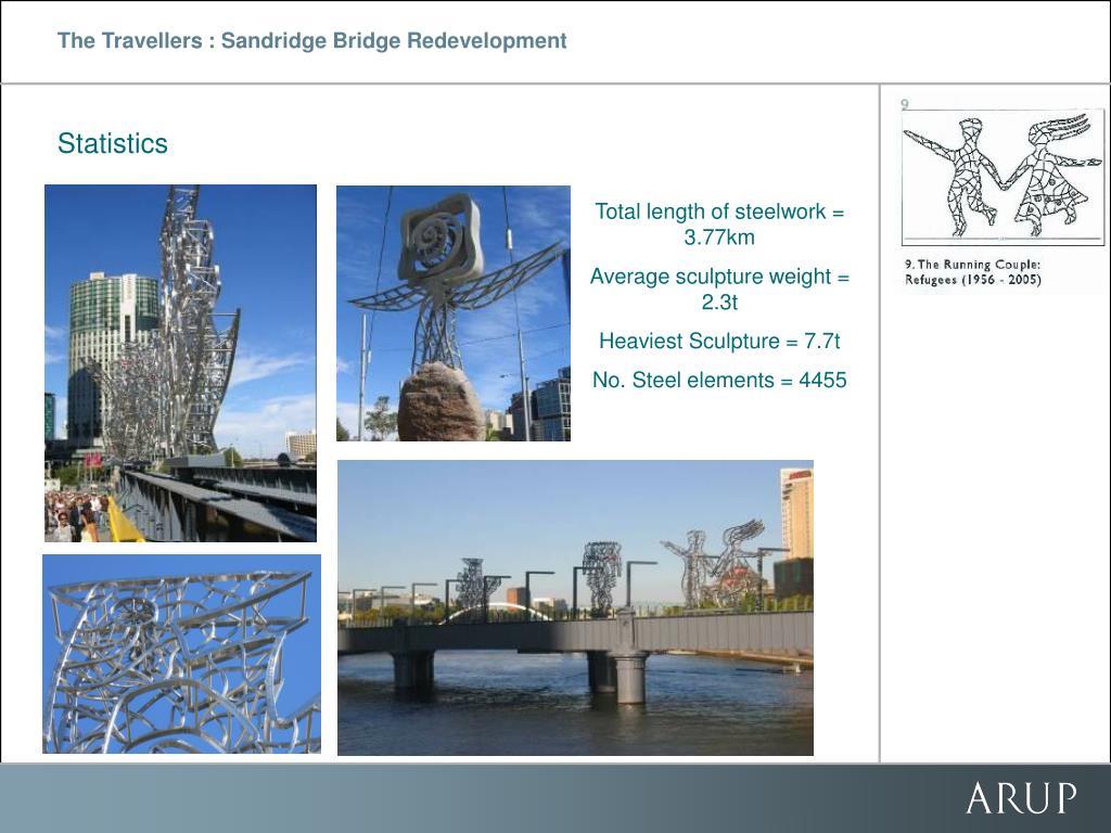 The Travellers : Sandridge Bridge Redevelopment