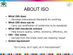 about iso