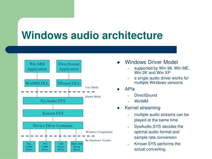 windows audio architecture n.