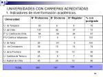 universidades con carreras acreditadas 1 indicadores de nivel formaci n acad micos