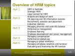 overview of hrm topics24