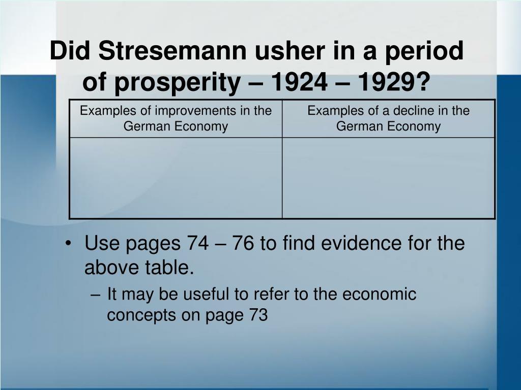 Did Stresemann usher in a period of prosperity – 1924 – 1929?