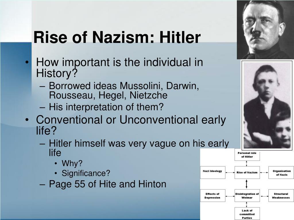 Rise of Nazism: Hitler