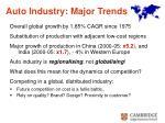 auto industry major trends