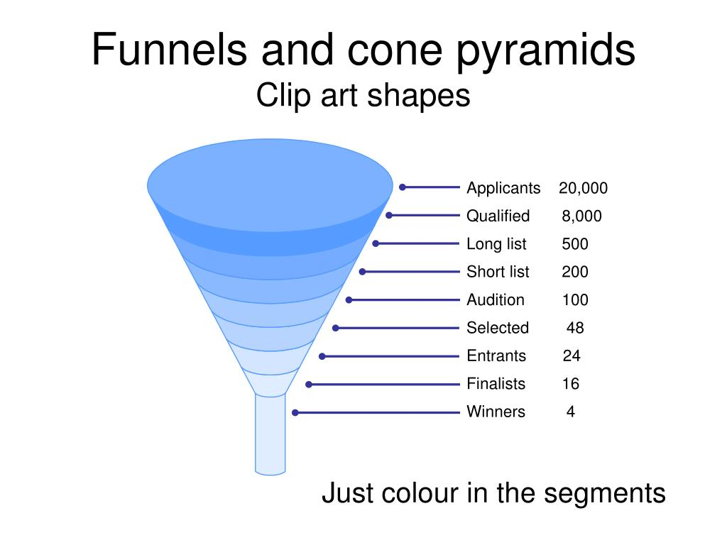 funnels and cone pyramids clip art shapes l.