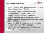 core funding programmes