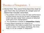 theories of integration 1