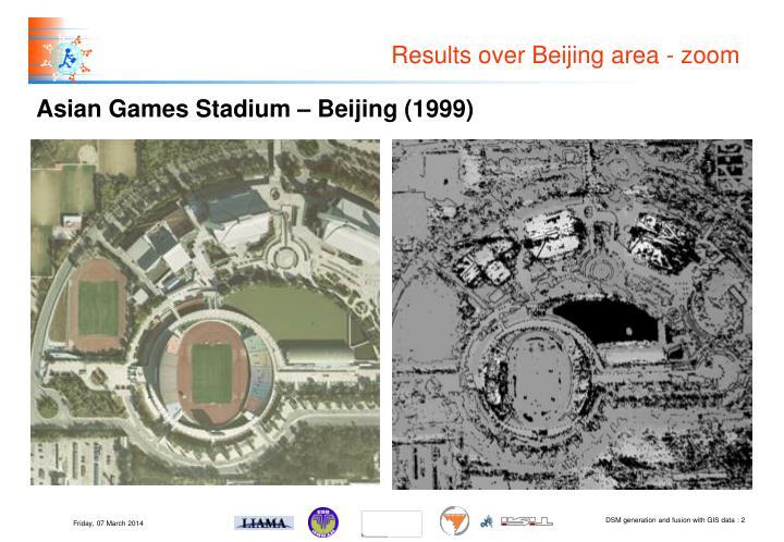 Results over Beijing area - zoom