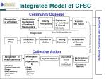 integrated model of cfsc