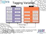 tagging variation
