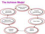 the achieve model