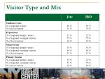 visitor type and mix