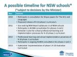 a possible timeline for nsw schools subject to decisions by the minister