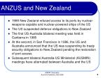 anzus and new zealand