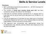 skills service levels