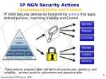 ip ngn security actions increasing visibility and control