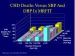 chd deaths versus sbp and dbp in mrfit