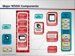 major wsso components