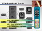 wsso authorization sources