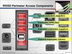 wsso perimeter access components