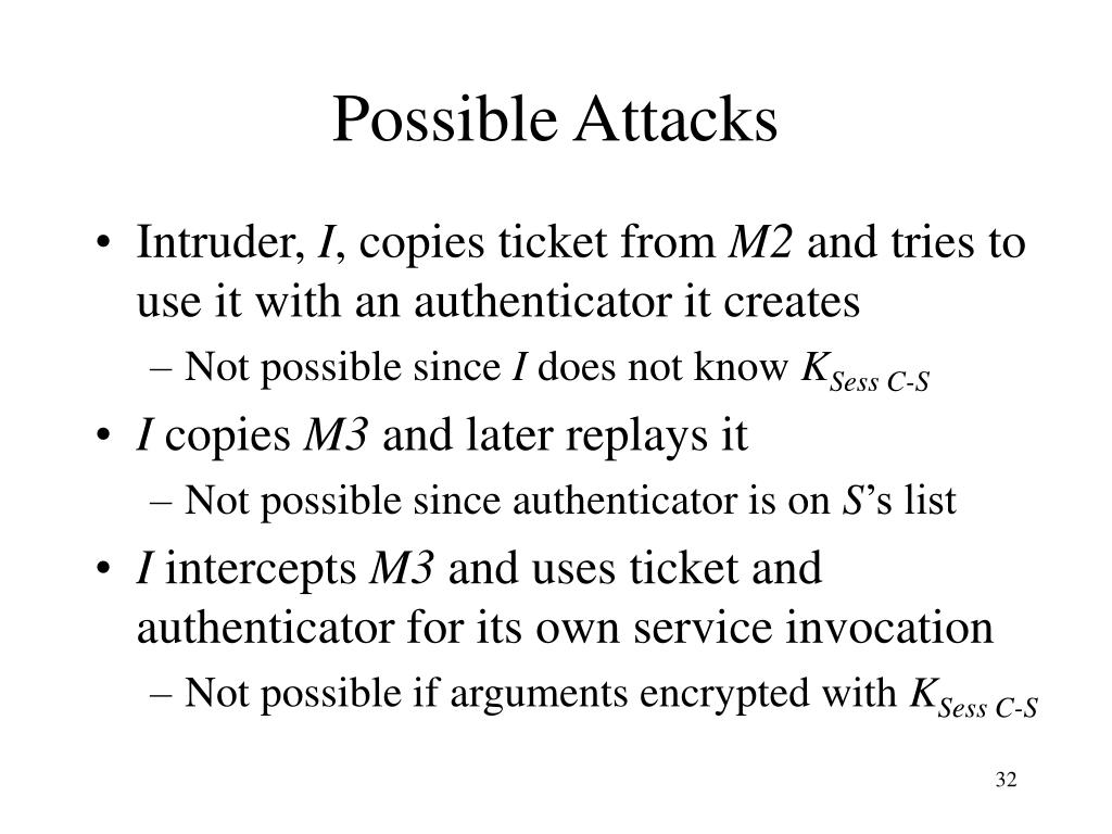 Possible Attacks