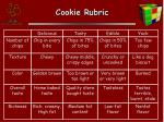 cookie rubric9