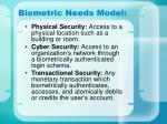 biometric needs model