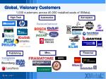 global visionary customers