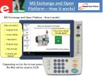 ms exchange and open platform how it works1