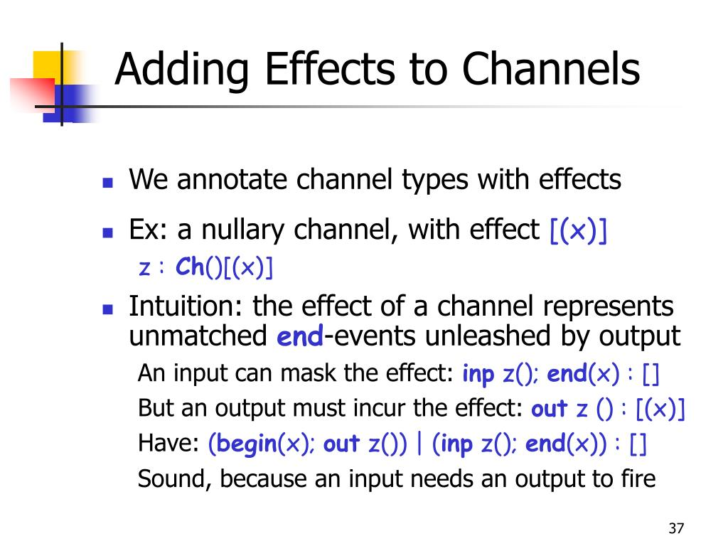 Adding Effects to Channels