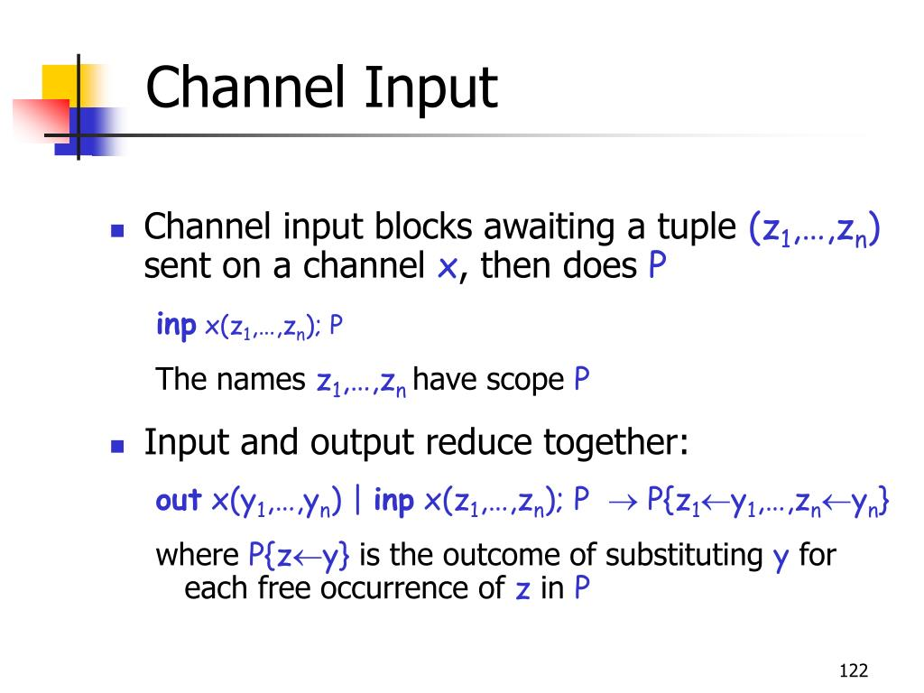 Channel Input