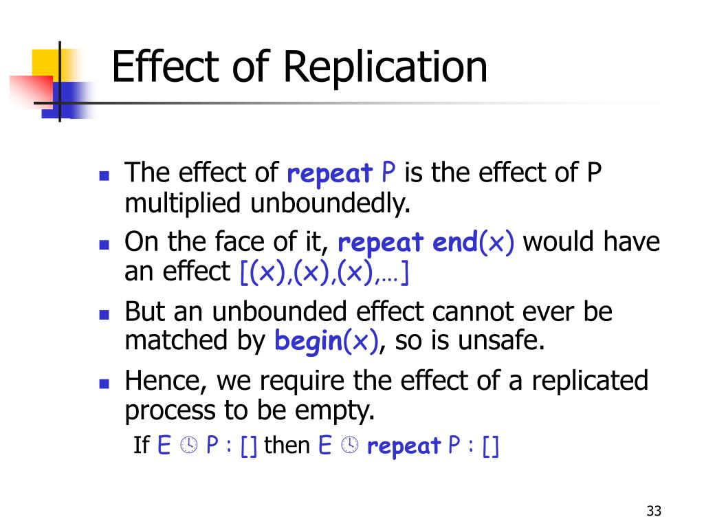Effect of Replication