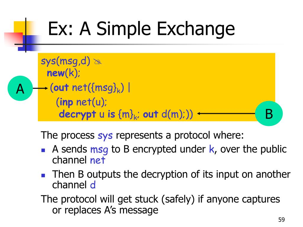 Ex: A Simple Exchange