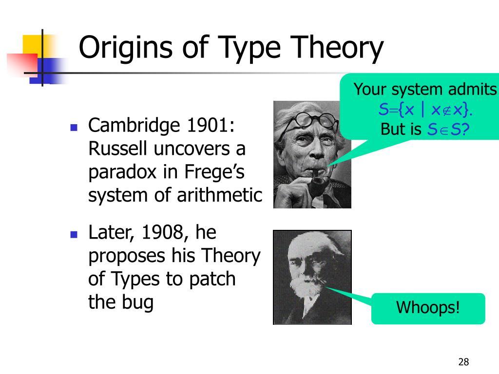 Origins of Type Theory