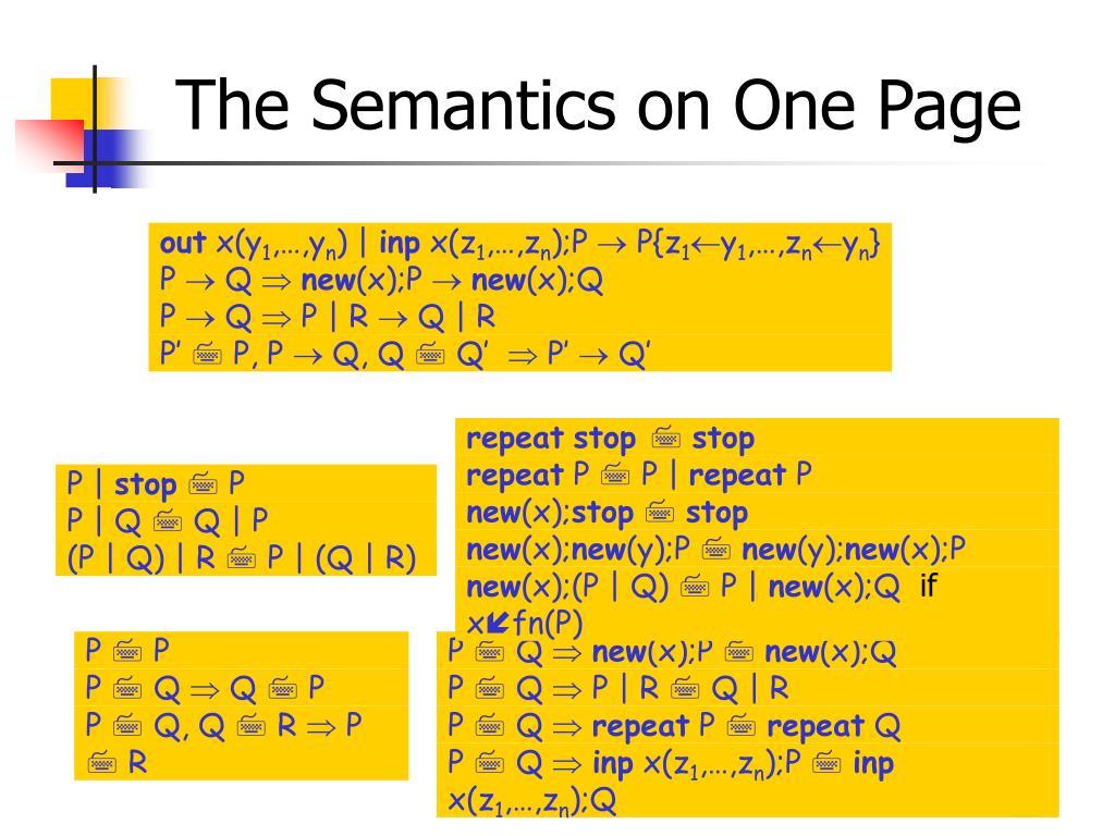 The Semantics on One Page