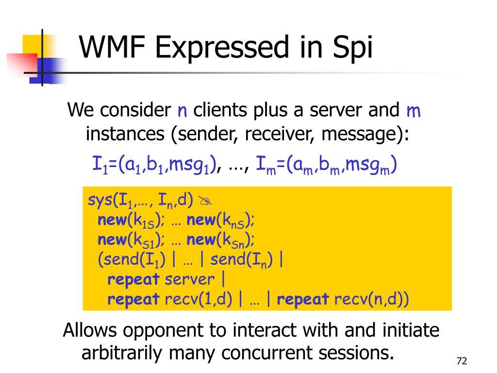 WMF Expressed in Spi