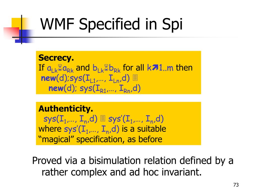 WMF Specified in Spi