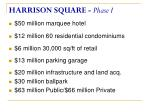 harrison square phase i