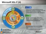 microsoft sdl it ii