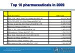 top 10 pharmaceuticals in 2009