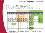 nerc cip compliance discussions