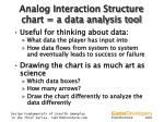 analog interaction structure chart a data analysis tool