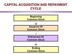 capital acquisition and repayment cycle