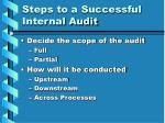 steps to a successful internal audit