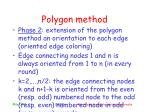 polygon method23