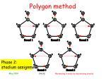 polygon method24
