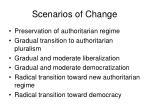 scenarios of change