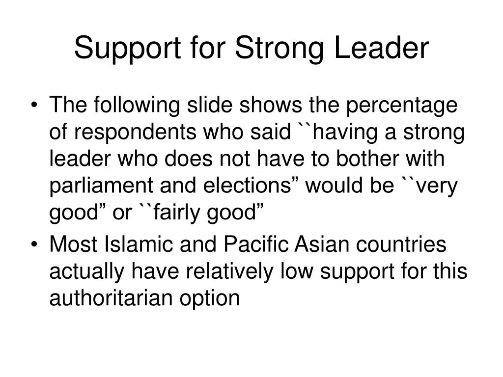 Support for Strong Leader